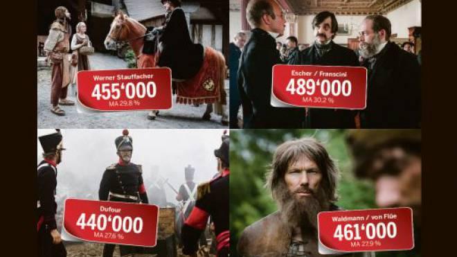 «Die Schweizer» erreichten zwischen 440 000 und 489 000 Zuschauer. Foto: SRF
