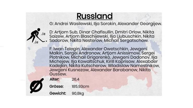 Kader Russland.