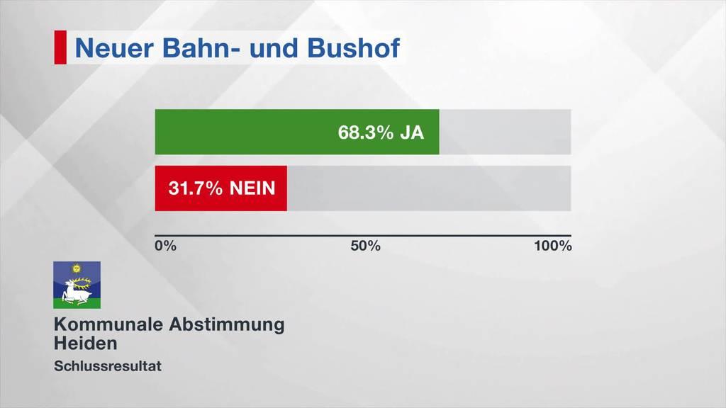 Weitere Abstimmungsresultate aus der Ostschweiz
