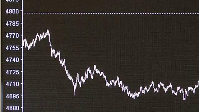 Kursgewinne an Schweizer Börse