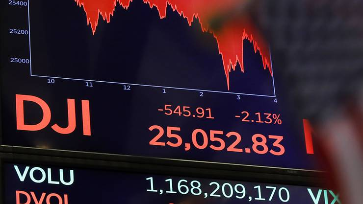 An der New Yorker Börse hielten die Kursverluste am Donnerstag an.