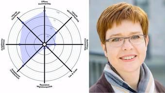 Ruth Müri (Team Baden) und ihr politisches Profil.