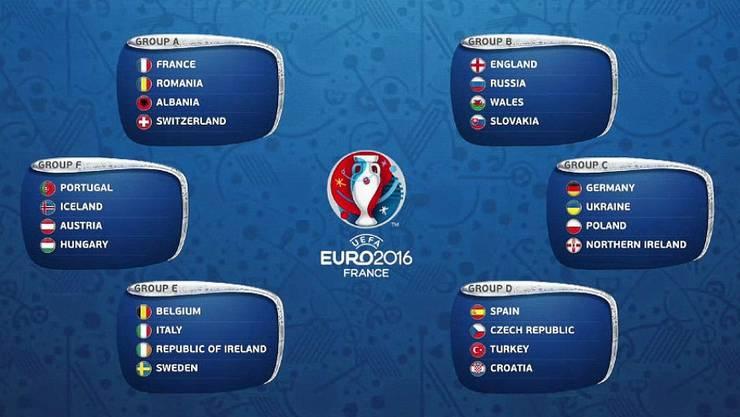 Österreich trifft in Gruppe F auf Ungarn, Portugal und Island.