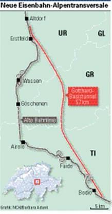 Neue Eisenbahn-Alpentransversale