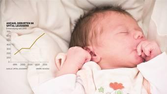 Die kleine Lisa ist in Leuggern zur Welt gekommen. Ihre Eltern stammen aus Deutschland.