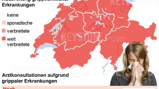 Zahlen zur Grippe in der Schweiz im Februar (Symbolbild)