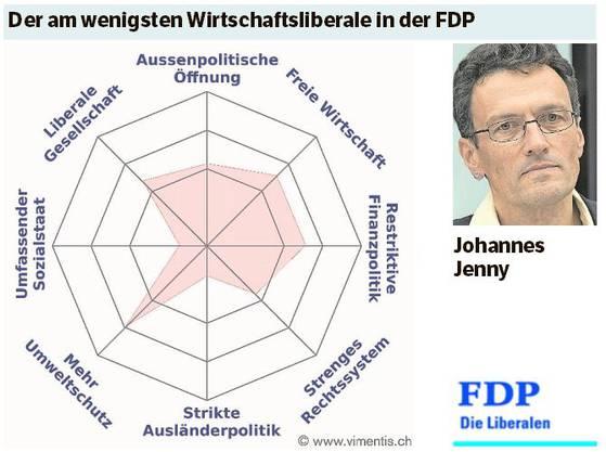 Johannes Jenny