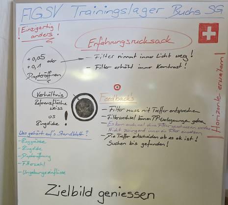 So vermittelte Rolf Denzler sein Wissen und die Erfahrungen der Teilnehmer.