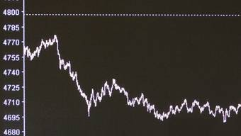 Schweizer Börse erholt sich wieder (Archiv)