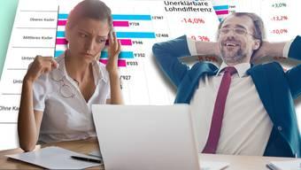 Irgendwie stimmt da noch einiges nicht in Sachen Lohngleichheit von Mann und Frau in der Schweiz.