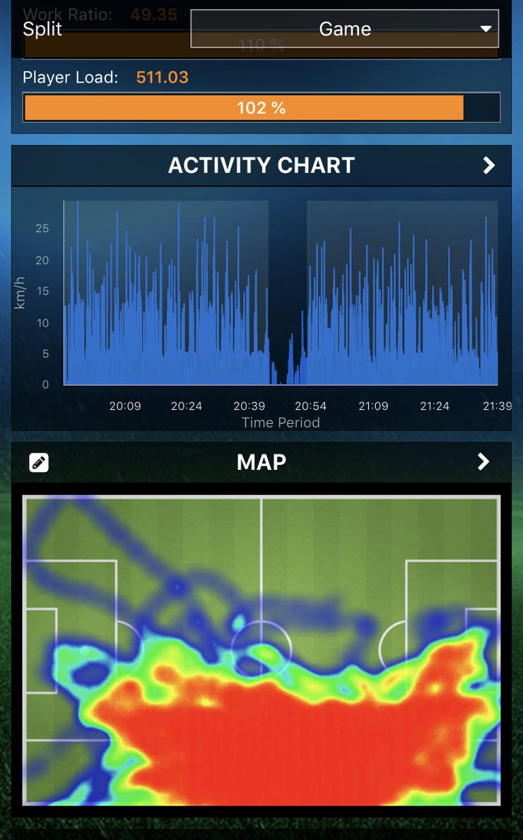 """Die """"Heatmap"""" zeigt an, wo sich ein Spieler auf dem Spielfeld aufhält: Hier die typische Positionierung eines Flügelspielers. (Screenshot)"""