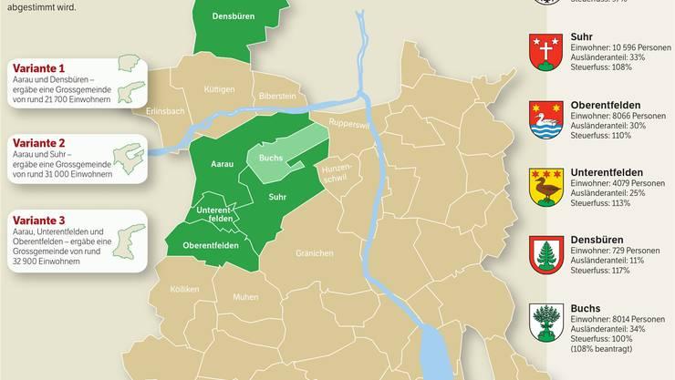 """""""Zukunftsraum Aarau"""": Ob alle oder nur ein Teil der Gemeinden miteinander fusionieren sollte, ist offen."""