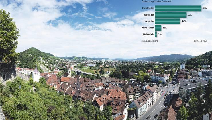 Wo befinden sich die Gemeindegrenzen? Faktisch bilden Baden, Wettingen und Neuenhof schon heute eine einzige Gemeinde.