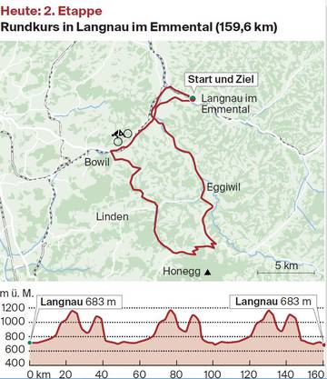 Die zweite Etappe mit der Rundstrecke bei Langnau im Emmental.