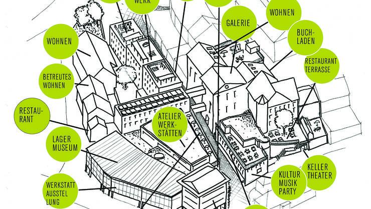 So sieht Projektentwicklerin und Architektin Barbara Buser das Ziegelhof-Areal bis 2022.