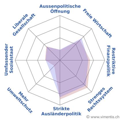 SVP Basel-Stadt
