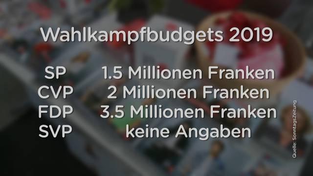 Wahlkampf-Budgets 2019 so hoch wie noch nie