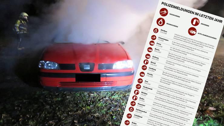 Dieses in Brand gesetzte Auto in Buchs ist nur einer von 26 bei der Kantonspolizei aktenkundigen Fälle allein in den letzten zwölf Monaten.