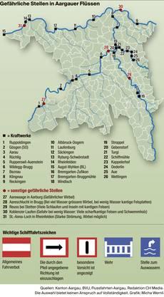 Aargau Flusskraftwerke: