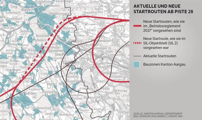 Die Karte zeigt rot die neuen Startrouten, wie sie im «Betriebsreglement 2017» vorgesehen sind. Rot gestrichelt zeigt, wie die neue Startroute im SIL-Objektblatt vorgesehen war.