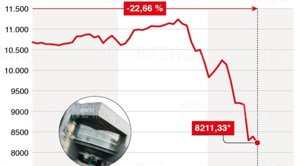 Schweizer Börse sieht keinen Grund für Aussetzen des Handels
