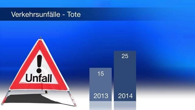 Polizeistatistik 2014: In fast allen Belangen sind die Straftaten zurückgegangen. Dafür ist die Situation auf den Strassen prekärer geworden.