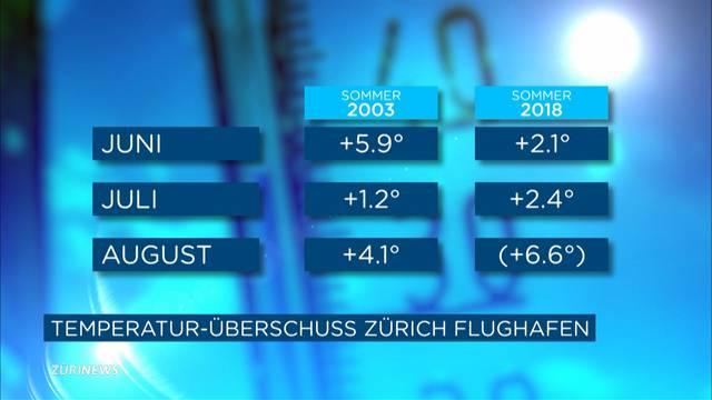 Hitzewelle in der Schweiz: «2003 war es viel heisser!»