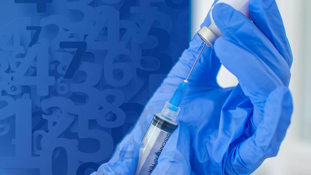 Die Corona-Impfzahlen der Schweiz
