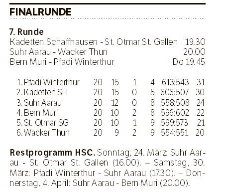 HSC Suhr Aarau: Finalrunde und Restprogramm.