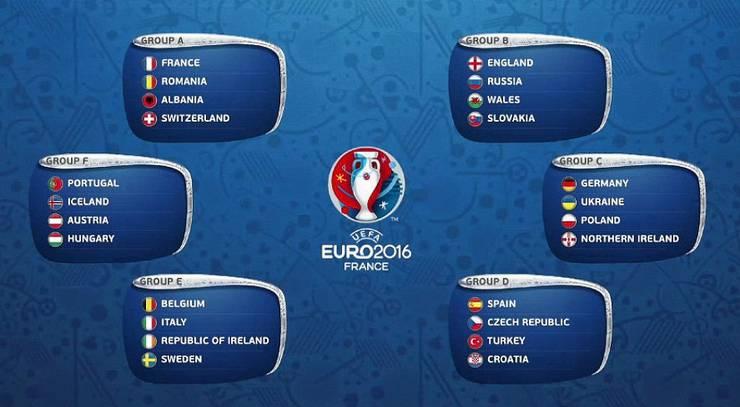 Wales trifft in Gruppe B auf die Slowakei, England und Russland.