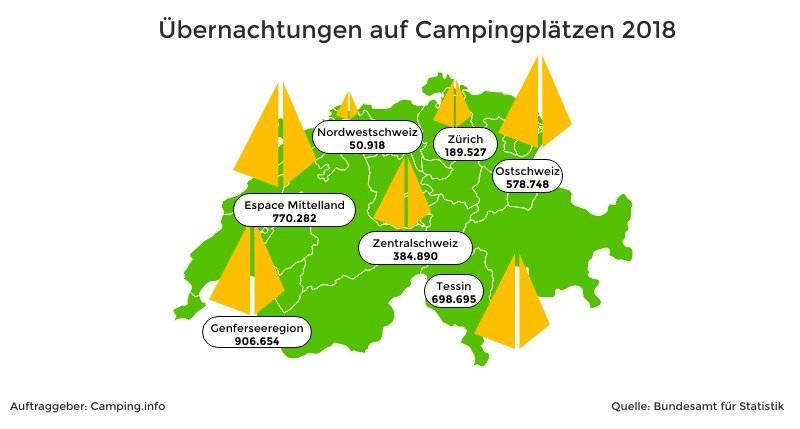 Das beliebteste Camping-Ziel in der Schweiz ist die Genferseeregion. (Bild: Camping.Info)