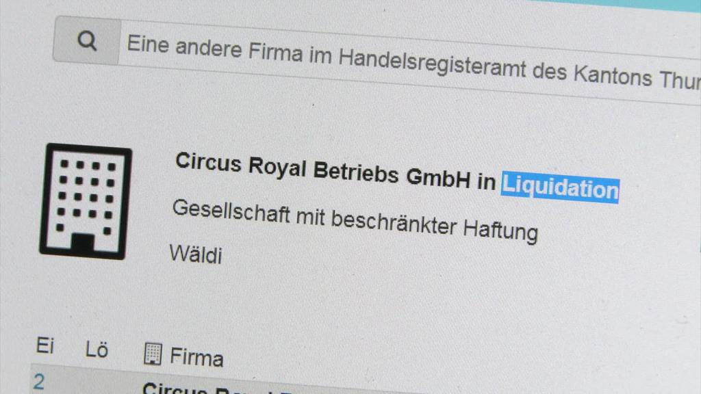 Prozess: Circus Royal Direktor steht morgen vor Gericht