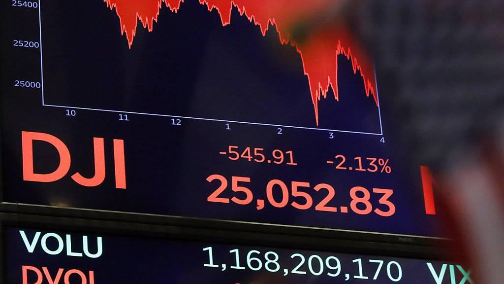 Ausverkauf an der Wall Street