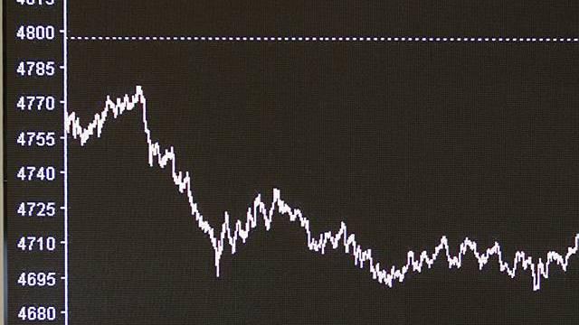 Schweizer Börse SIX
