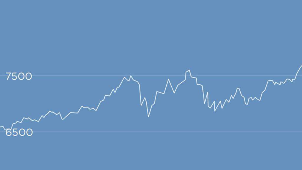 Börsenjahr 2019: Wie gehts es im zweiten Quartal weiter?