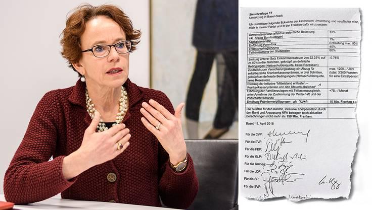 Parteiexponenten verpflichten sich in einem Hinterzimmerdeal, die Steuervorlage 17 der Basler Regierung zu unterstützen