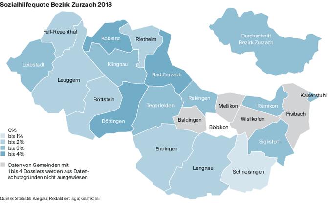 Die Sozialhilfequoten in den einzelnen Gemeinden des Bezirks Zurzach