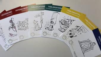 Der entwickelte Kartenkompass besteht aus 44 Fragen zu den Themen Unternehmen, Kapital, Familie und Individuum.