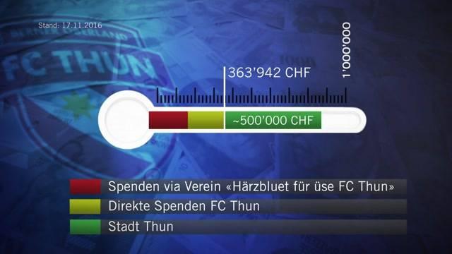 FC Thun: Ist Privatclub-Finanzierung Steuergeld-Sache?