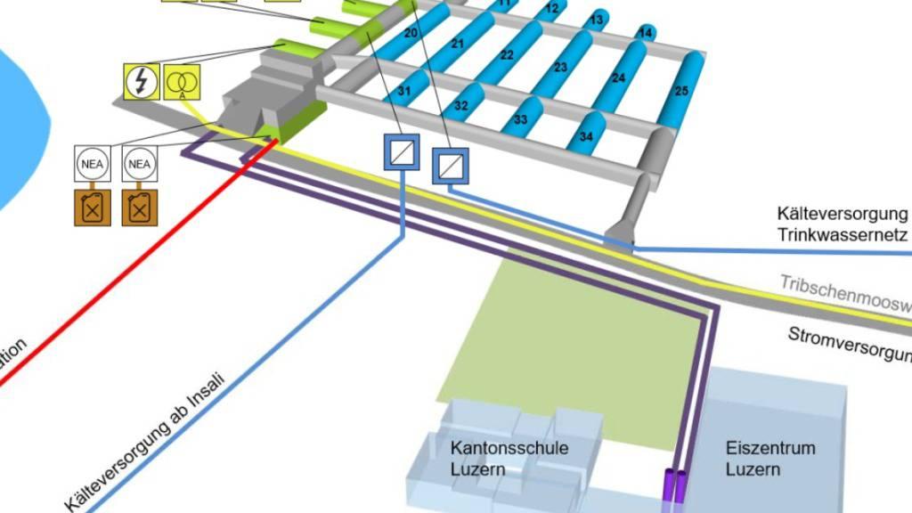 In der ehemaligen Zivilschutzanlage beim Eiszentrum bringt die Stadt Luzern ihr zweites Rechenzentrum unter.