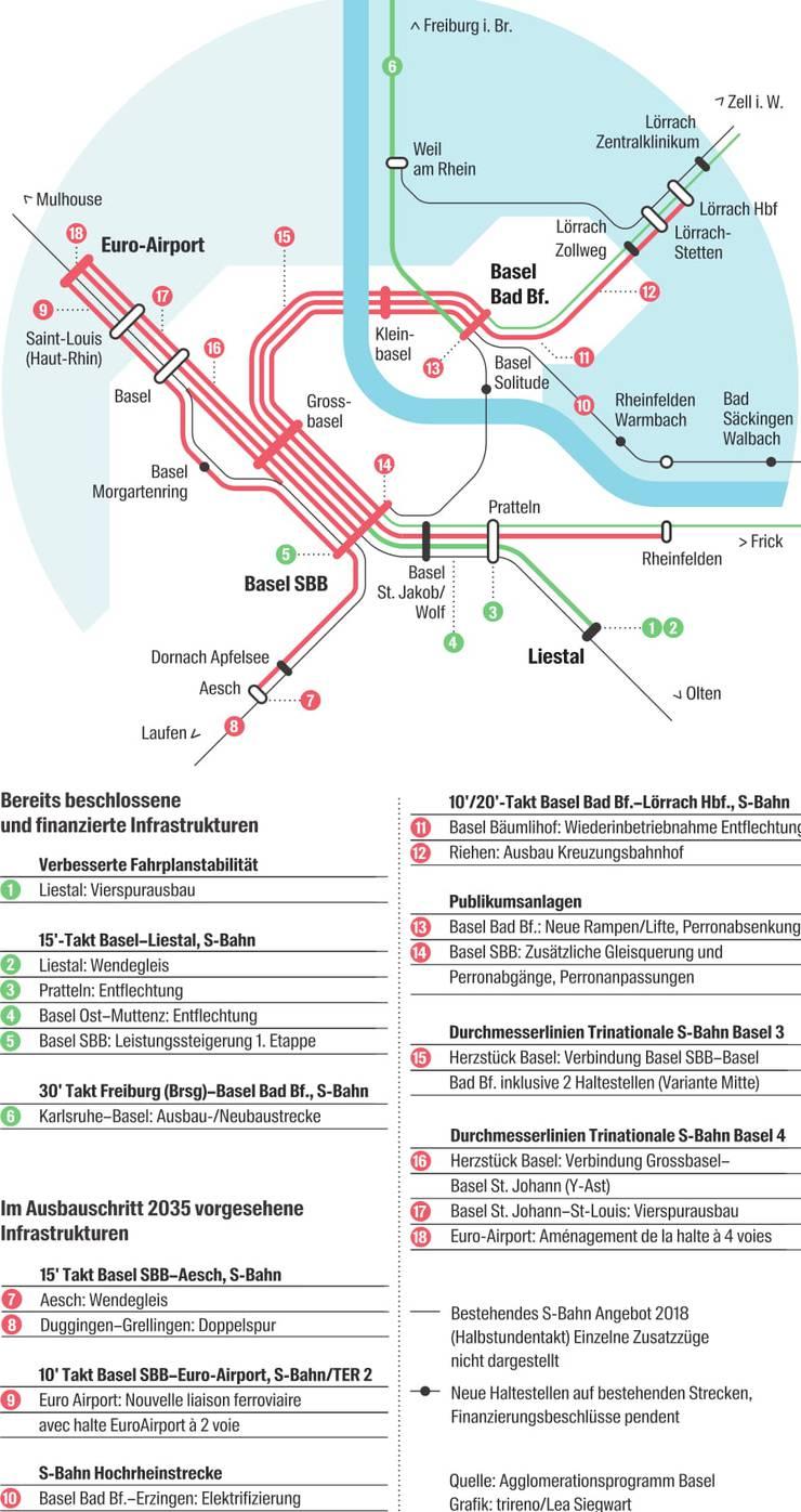 Bereits beschlossene und finanzierte Infrastrukturen