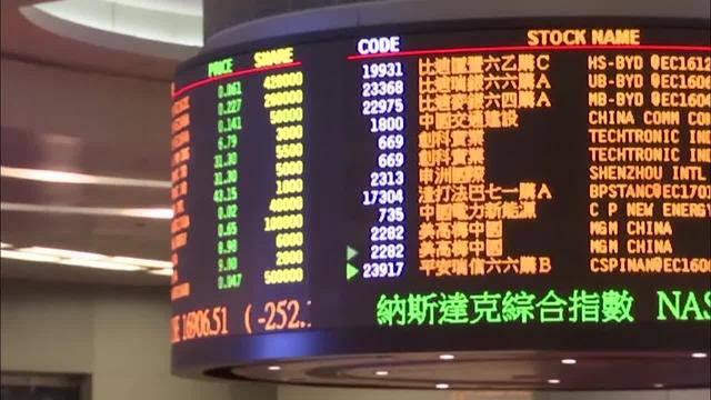 Turbulenzen an der Börse