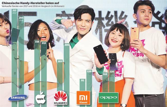 Der chinesische Hersteller Oppo präsentiert sich als Lifestyle-Marke und will hoch hinaus. HO