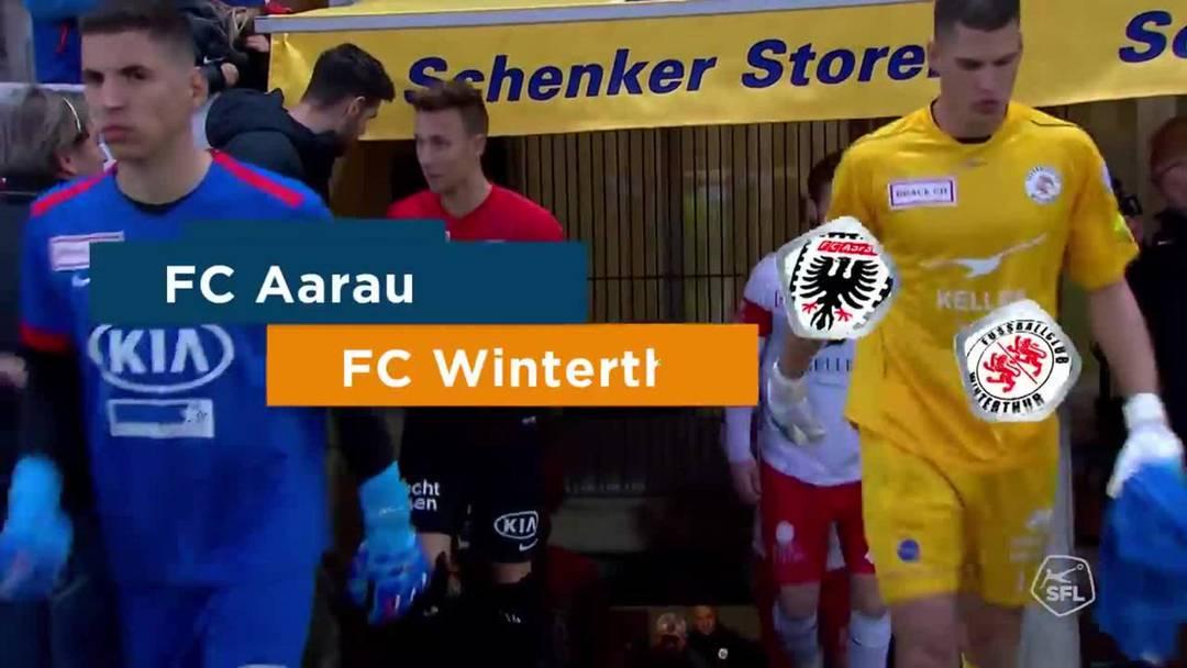 FCA-Winterthur Highlights