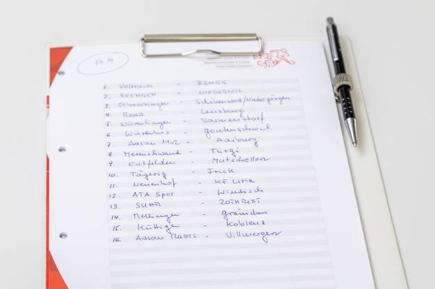 Die 16 Cup-Partien handschriftlich festgehalten.