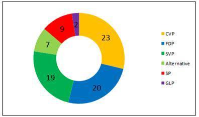 Die bisherige Zusammensetzung des Kantonsparlaments.