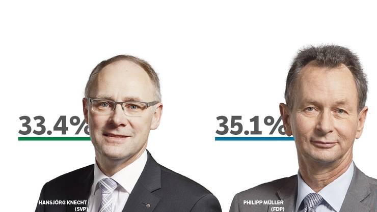 Wer holt den freien zweiten Aargauer Sitz im Stöckli? Kopf-an-Kopf-Rennen zwischen Hansjörg Knecht und Philipp Müller