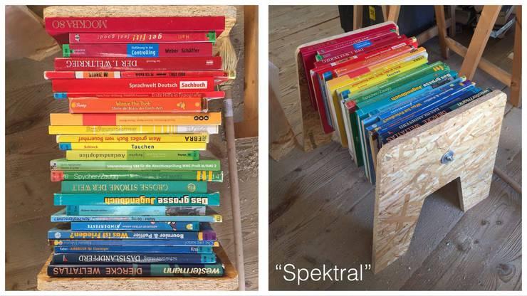 Spektral.