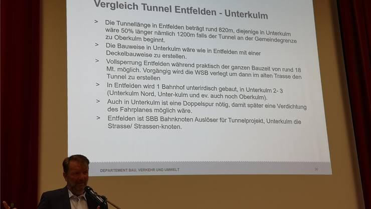 Kantonsingenieur Rolf H. Meier machte in Unterkulm interessante Angaben.