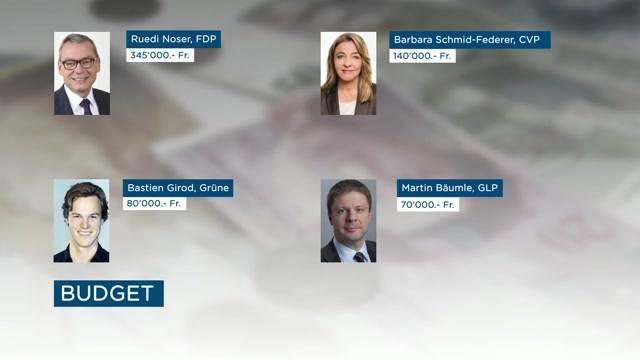 Wahlkampf-Transparenz: Jositsch legt Budget-Karten offen